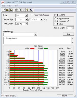 Gigabyte 890GPA-UD3H Mainboard am SB850 SATA Controller