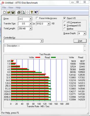 ASUS P5K-E Mainboard Intel ICH9