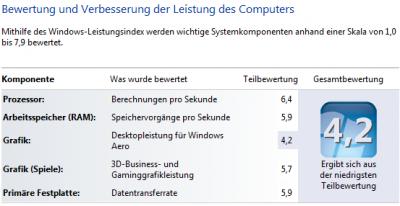 GA-J1900N-D3V Windows 7 Leistungsindex